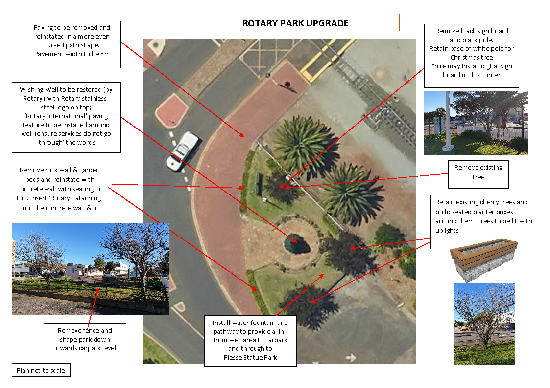 Rotary Park Upgrade Overview